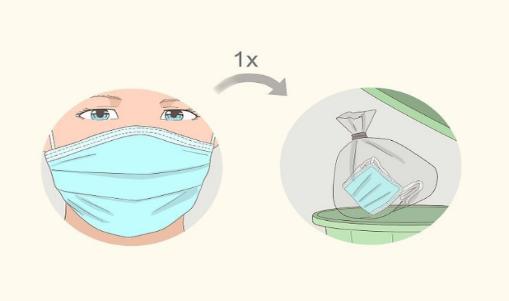 Yeni Koronavirus Hastalığında (COVID-19) Kişisel Koruyucu Ekipmanların Doğru Kullanımı: Maske